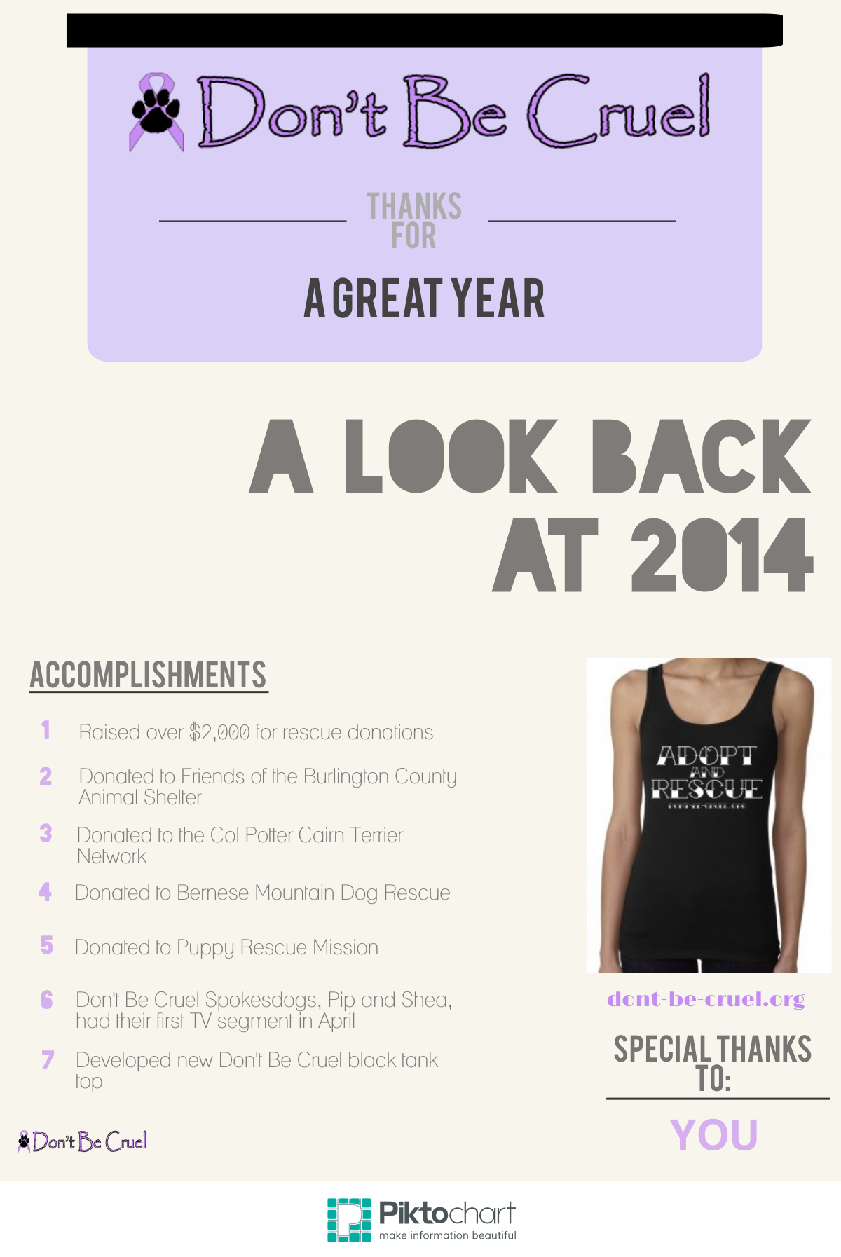 Don't Be Cruel: Year in Review 2014